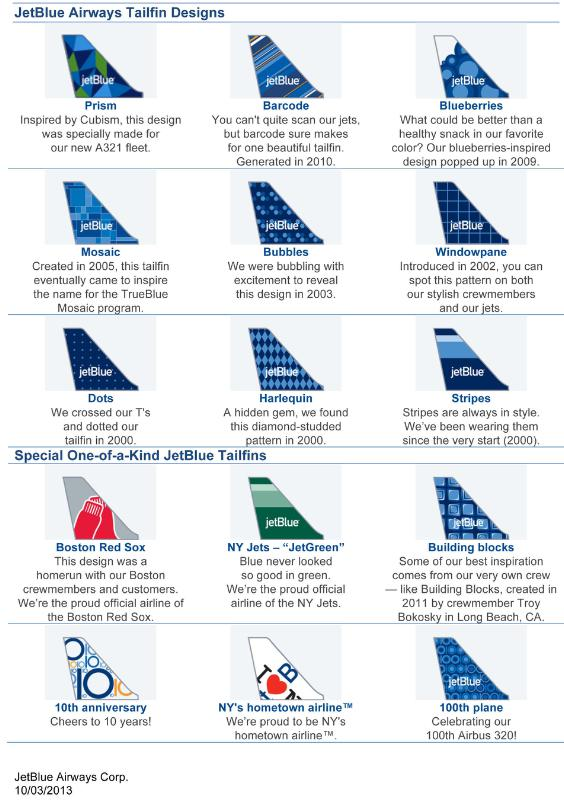 JetBlue-Tails-over-tinme.jpg